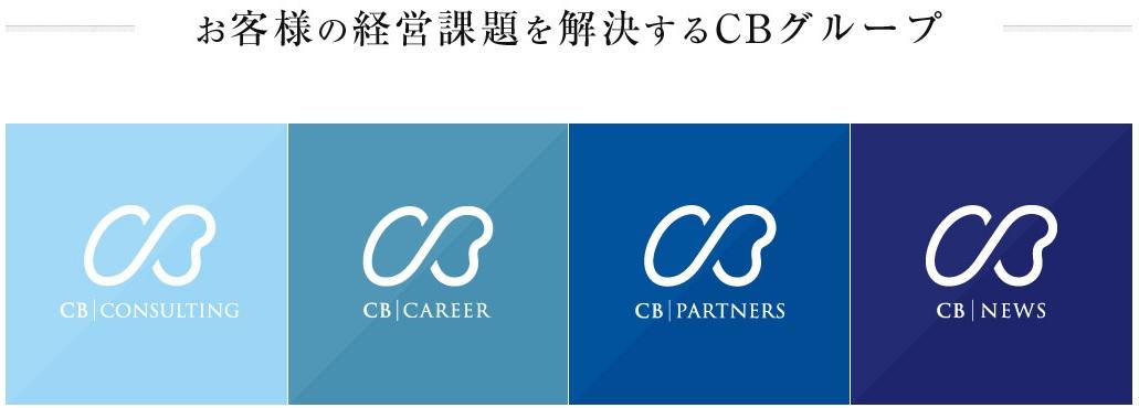 CBネットの医師転職と求人
